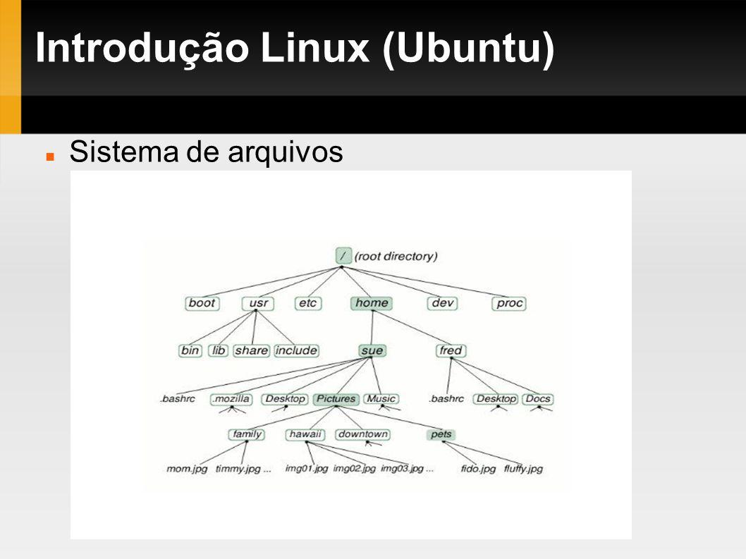 Introdução Linux (Ubuntu)