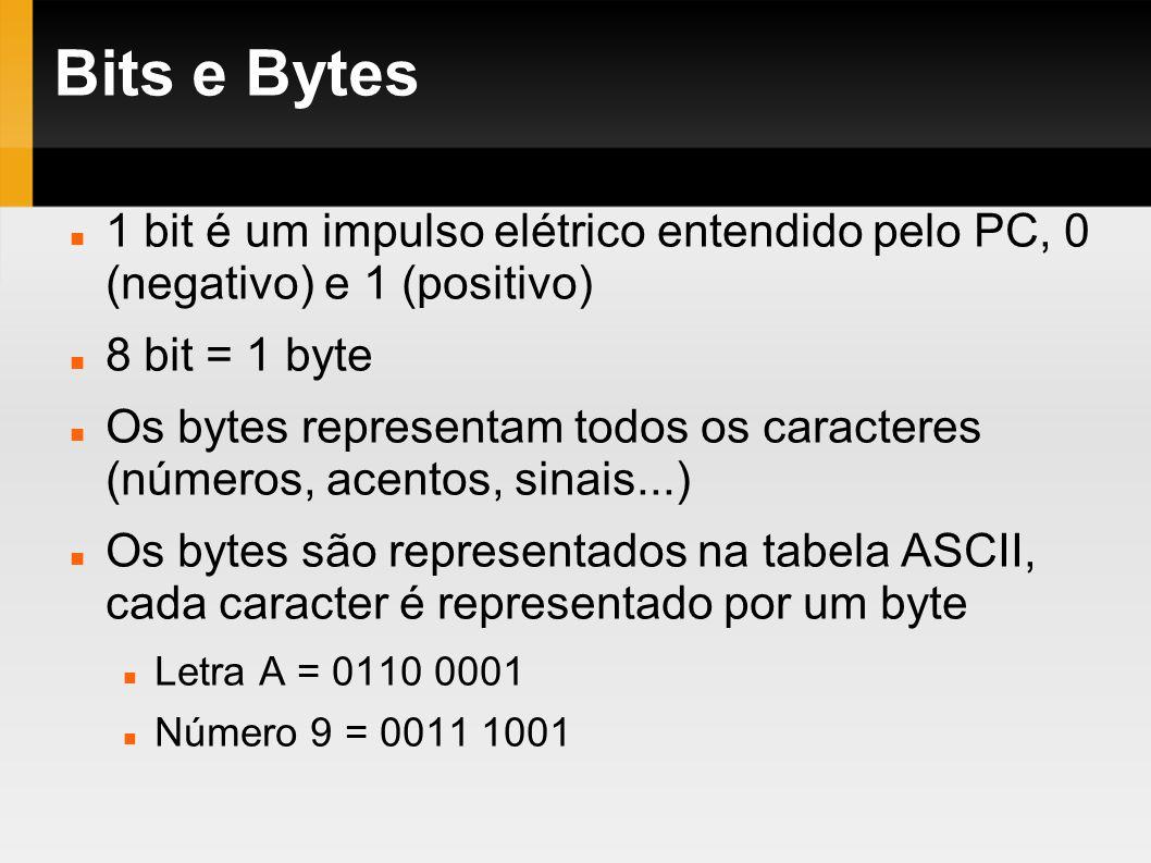 Bits e Bytes 1 bit é um impulso elétrico entendido pelo PC, 0 (negativo) e 1 (positivo) 8 bit = 1 byte.