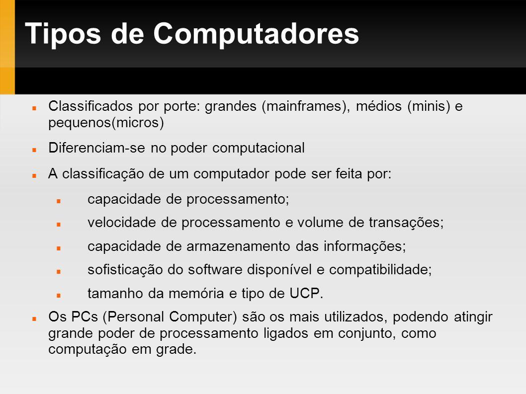 Tipos de Computadores Classificados por porte: grandes (mainframes), médios (minis) e pequenos(micros)