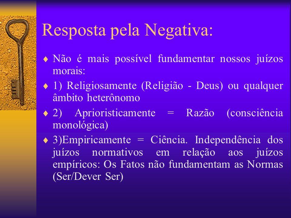 Resposta pela Negativa: