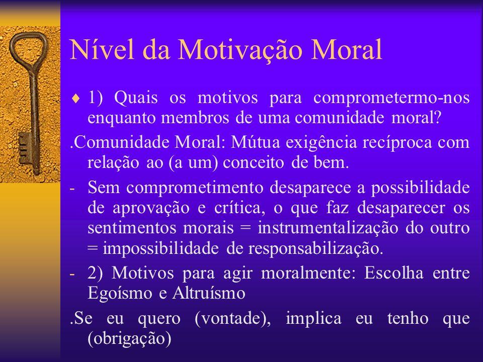 Nível da Motivação Moral