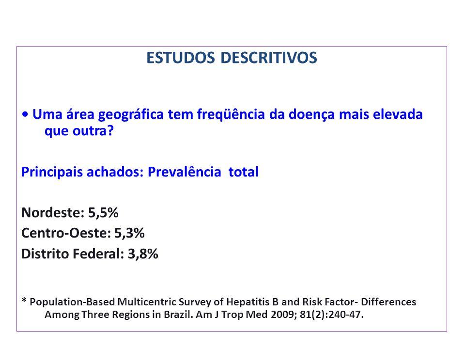 ESTUDOS DESCRITIVOS • Uma área geográfica tem freqüência da doença mais elevada que outra Principais achados: Prevalência total.