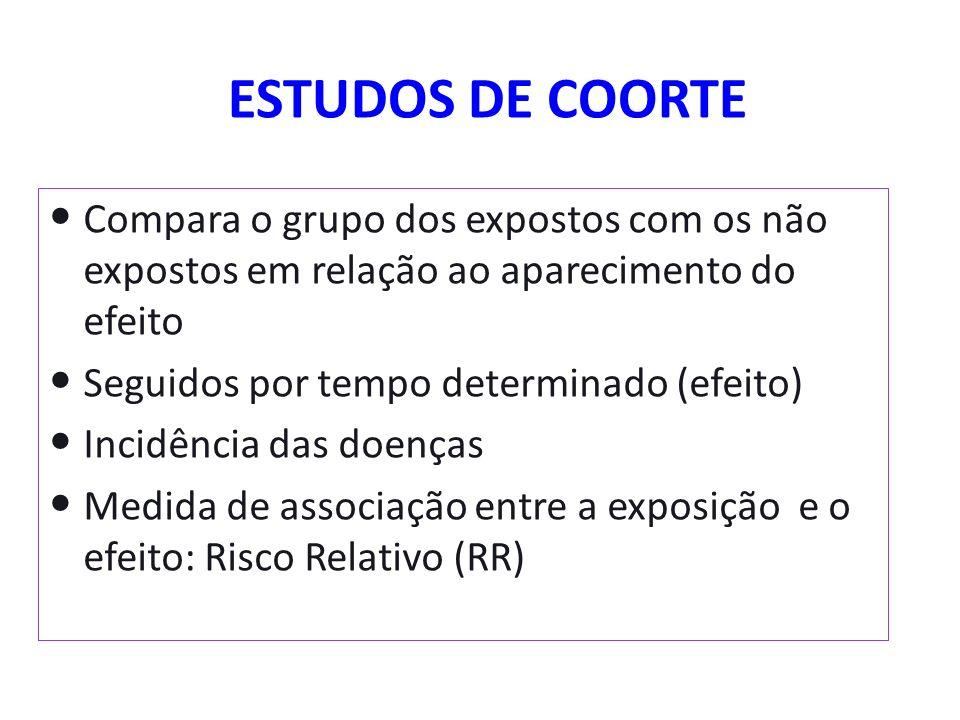 ESTUDOS DE COORTE Compara o grupo dos expostos com os não expostos em relação ao aparecimento do efeito.
