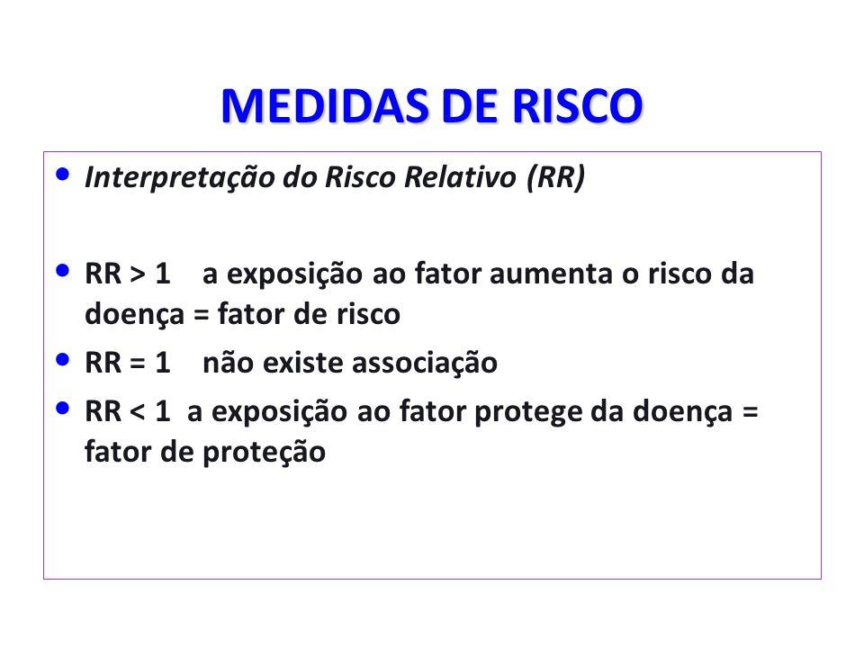 MEDIDAS DE RISCO Interpretação do Risco Relativo (RR)