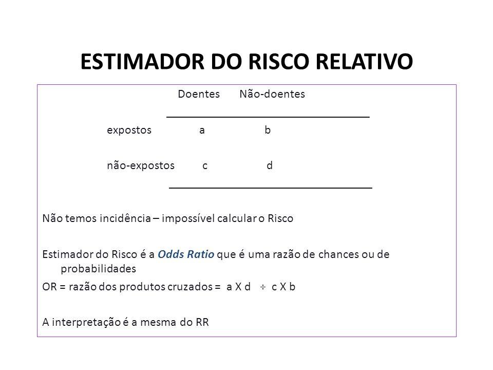 ESTIMADOR DO RISCO RELATIVO