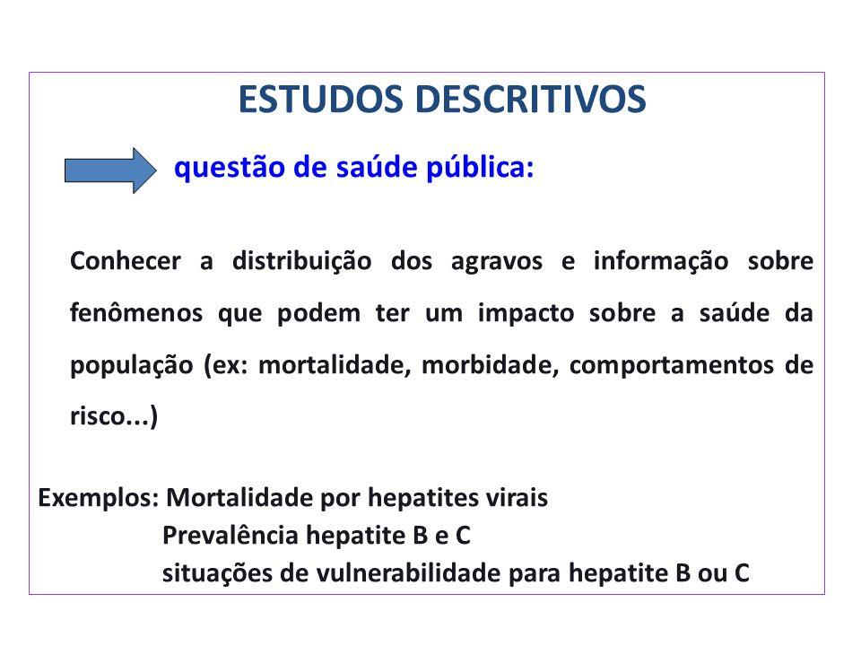 ESTUDOS DESCRITIVOS questão de saúde pública:
