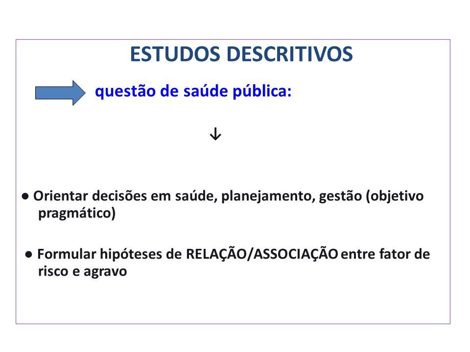 ESTUDOS DESCRITIVOS questão de saúde pública: ↓