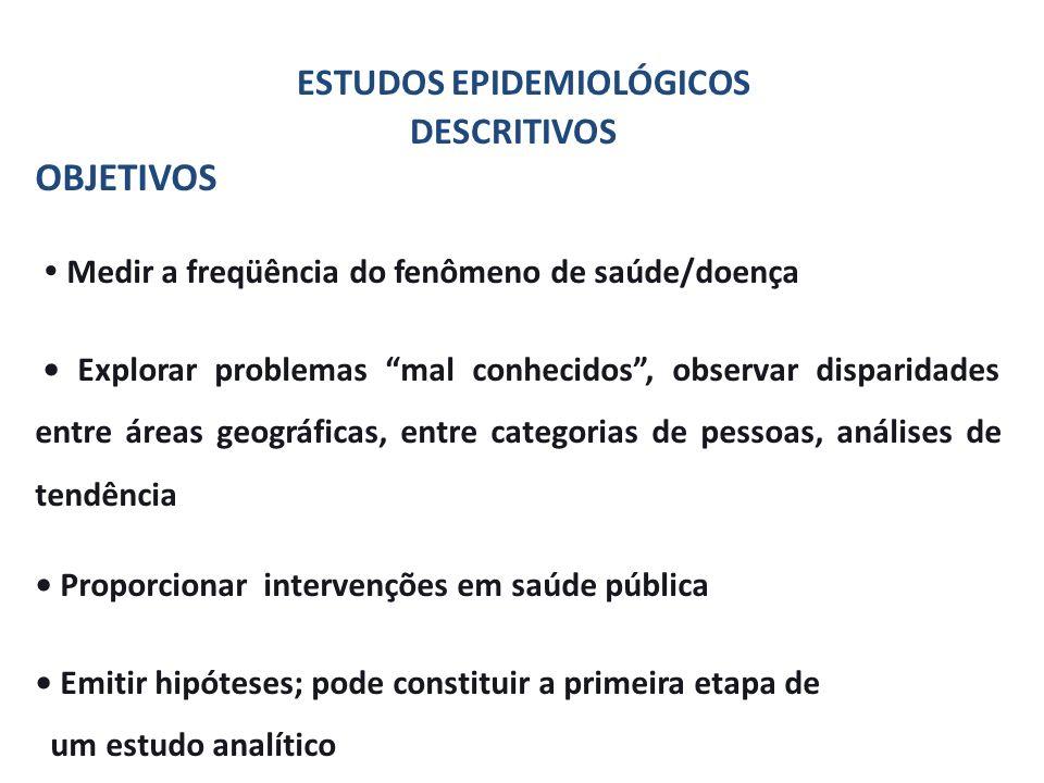 ESTUDOS EPIDEMIOLÓGICOS