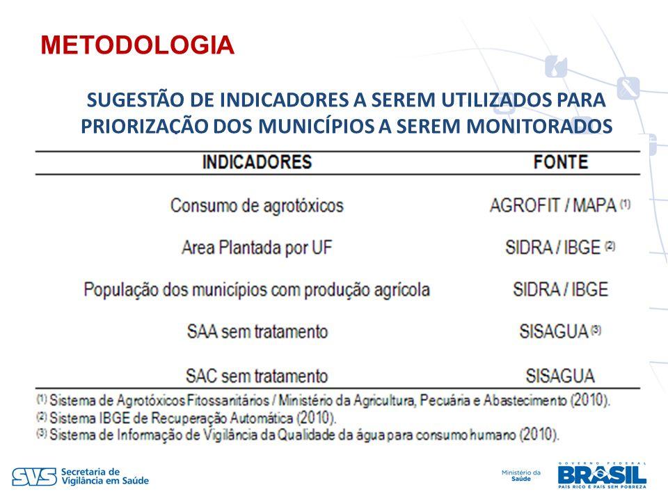 METODOLOGIA SUGESTÃO DE INDICADORES A SEREM UTILIZADOS PARA PRIORIZAÇÃO DOS MUNICÍPIOS A SEREM MONITORADOS.