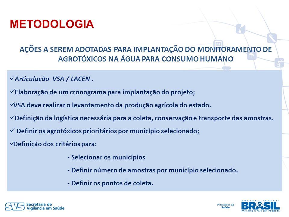 METODOLOGIA AÇÕES A SEREM ADOTADAS PARA IMPLANTAÇÃO DO MONITORAMENTO DE AGROTÓXICOS NA ÁGUA PARA CONSUMO HUMANO.