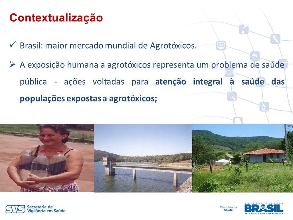 Contextualização Brasil: maior mercado mundial de Agrotóxicos.