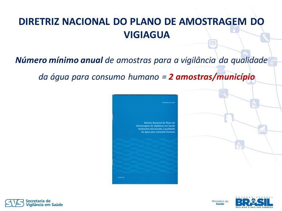 DIRETRIZ NACIONAL DO PLANO DE AMOSTRAGEM DO VIGIAGUA