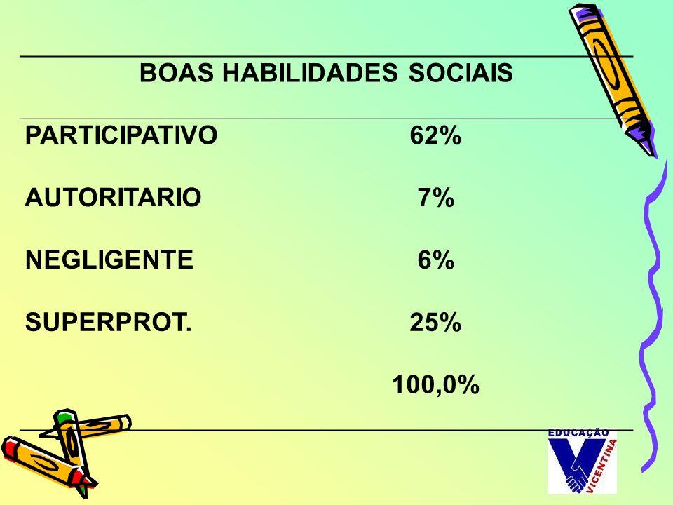 BOAS HABILIDADES SOCIAIS