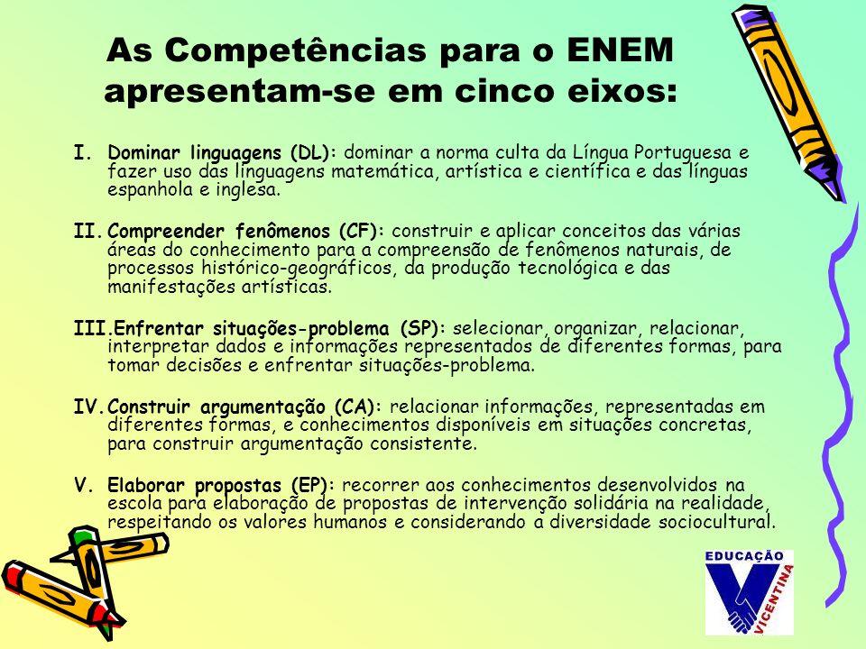 As Competências para o ENEM apresentam-se em cinco eixos: