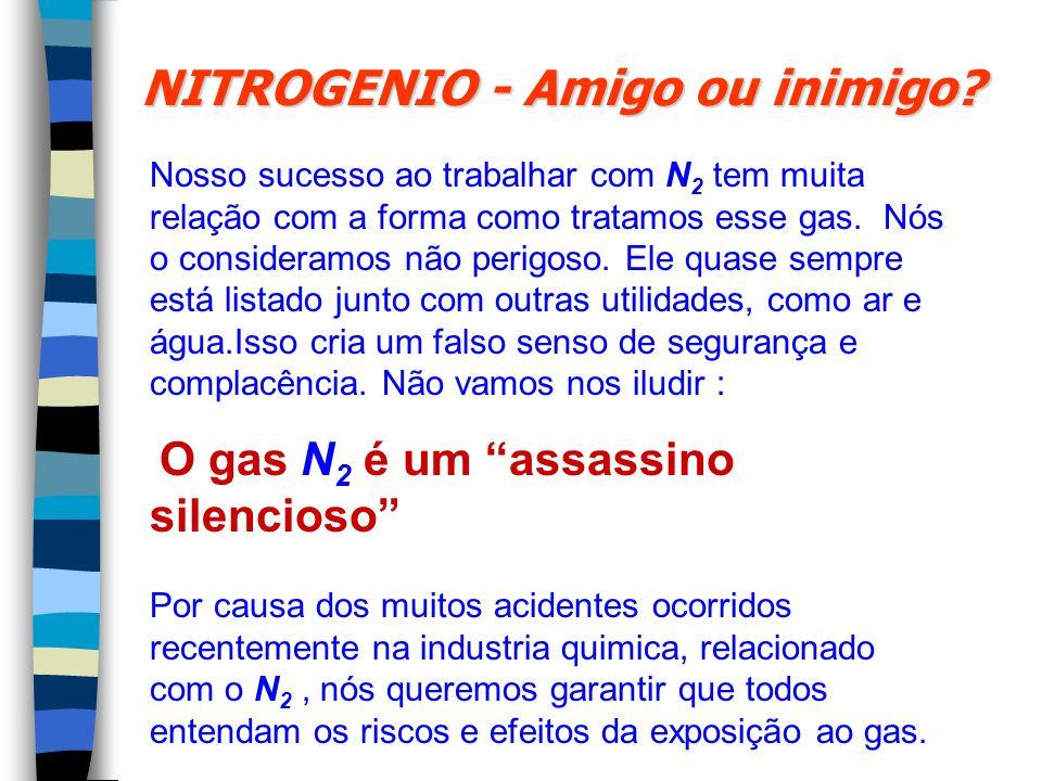 NITROGENIO - Amigo ou inimigo