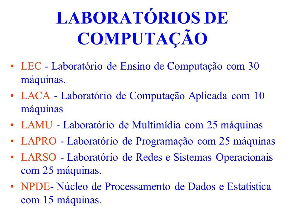 LABORATÓRIOS DE COMPUTAÇÃO