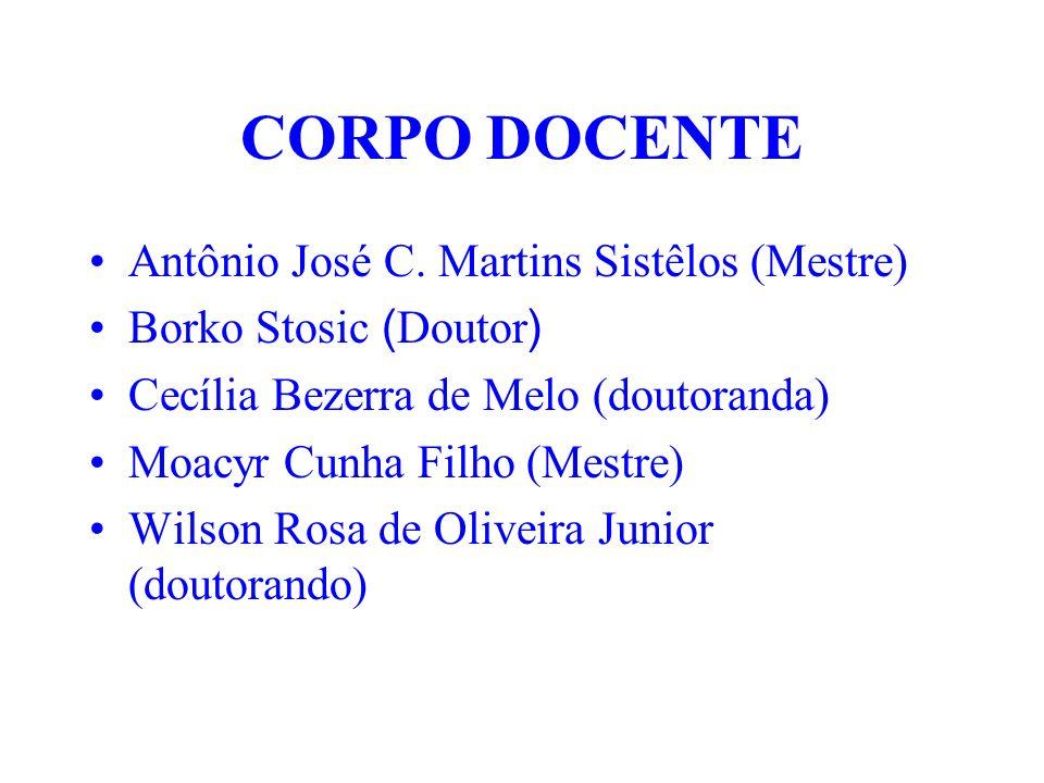 CORPO DOCENTE Antônio José C. Martins Sistêlos (Mestre)