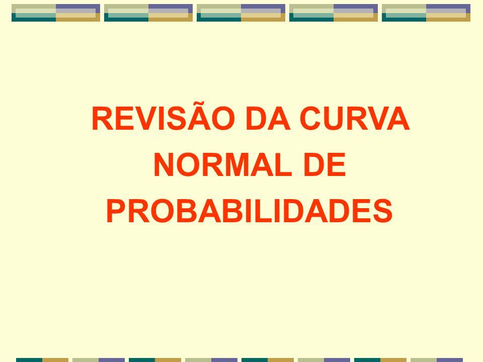 REVISÃO DA CURVA NORMAL DE PROBABILIDADES
