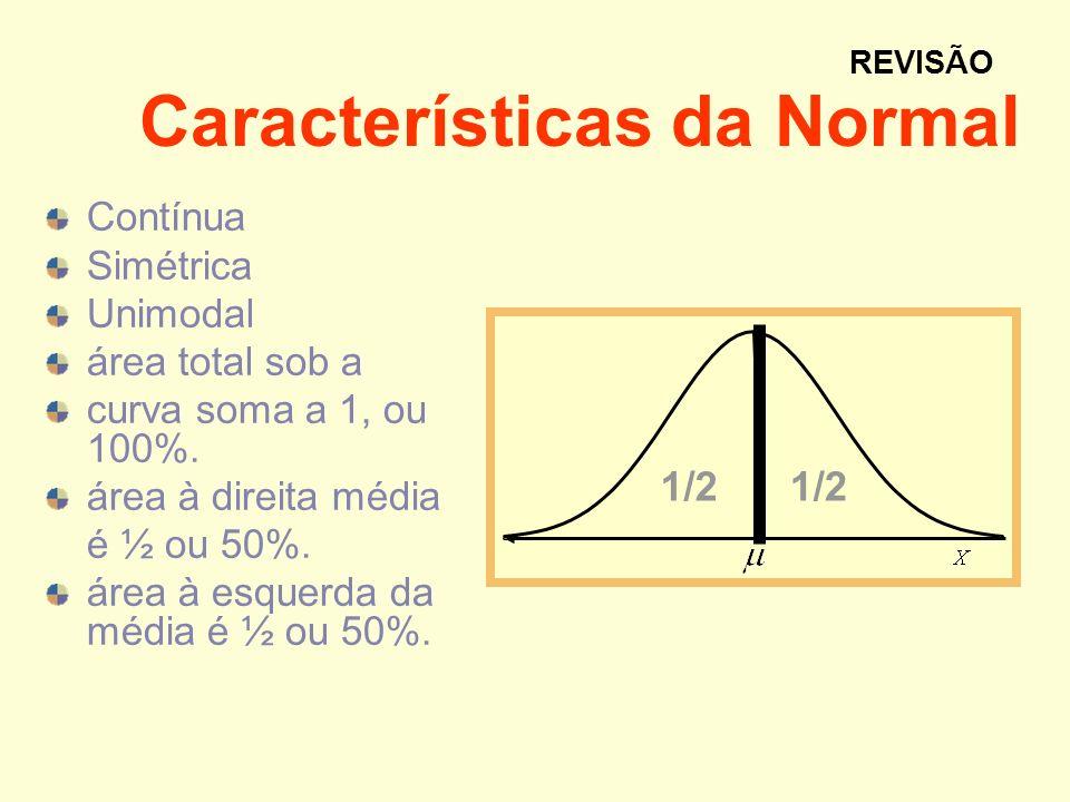 Características da Normal