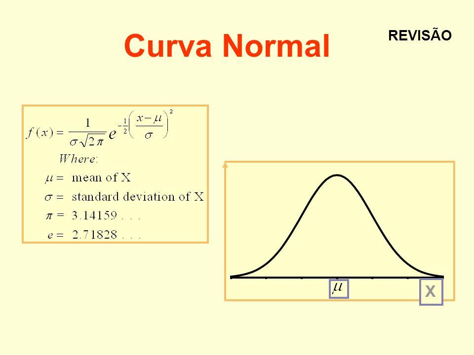 Curva Normal REVISÃO X 8