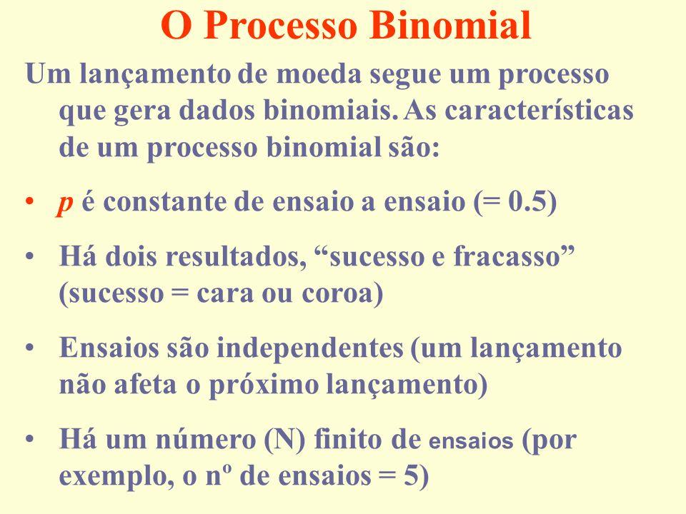 O Processo Binomial Um lançamento de moeda segue um processo que gera dados binomiais. As características de um processo binomial são: