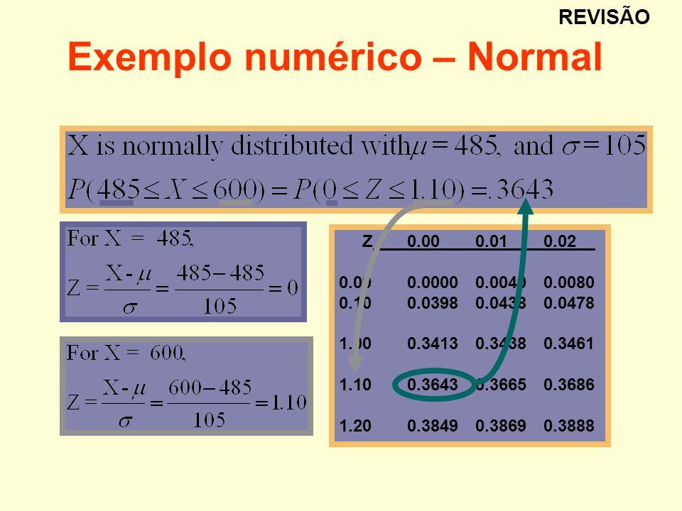 Exemplo numérico – Normal