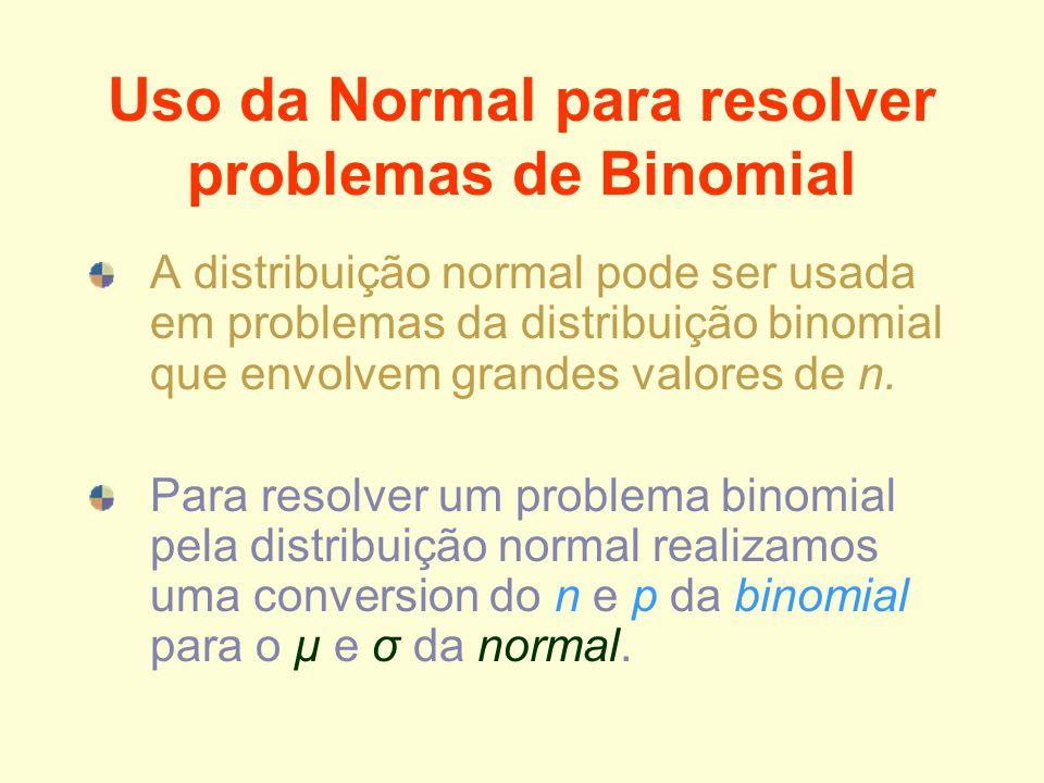 Uso da Normal para resolver problemas de Binomial