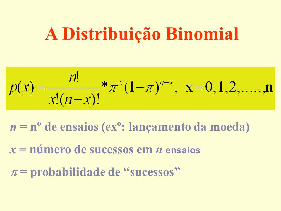 A Distribuição Binomial