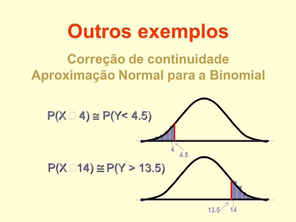 Correção de continuidade Aproximação Normal para a Binomial