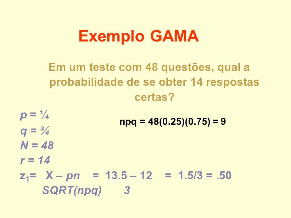 Exemplo GAMA Em um teste com 48 questões, qual a probabilidade de se obter 14 respostas certas p = ¼.