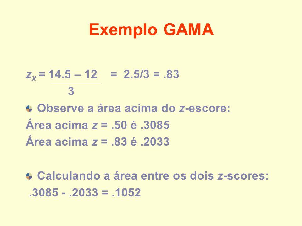 Exemplo GAMA zx = 14.5 – 12 = 2.5/3 = .83. 3. Observe a área acima do z-escore: Área acima z = .50 é .3085.