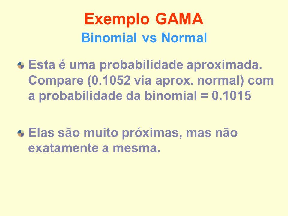 Exemplo GAMA Binomial vs Normal