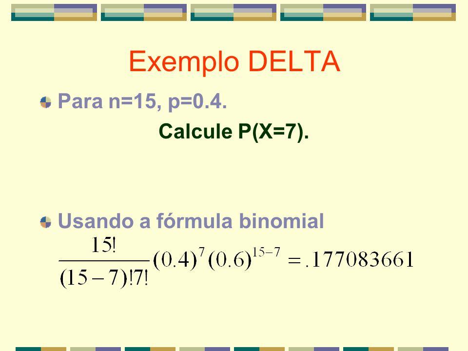 Exemplo DELTA Para n=15, p=0.4. Calcule P(X=7).