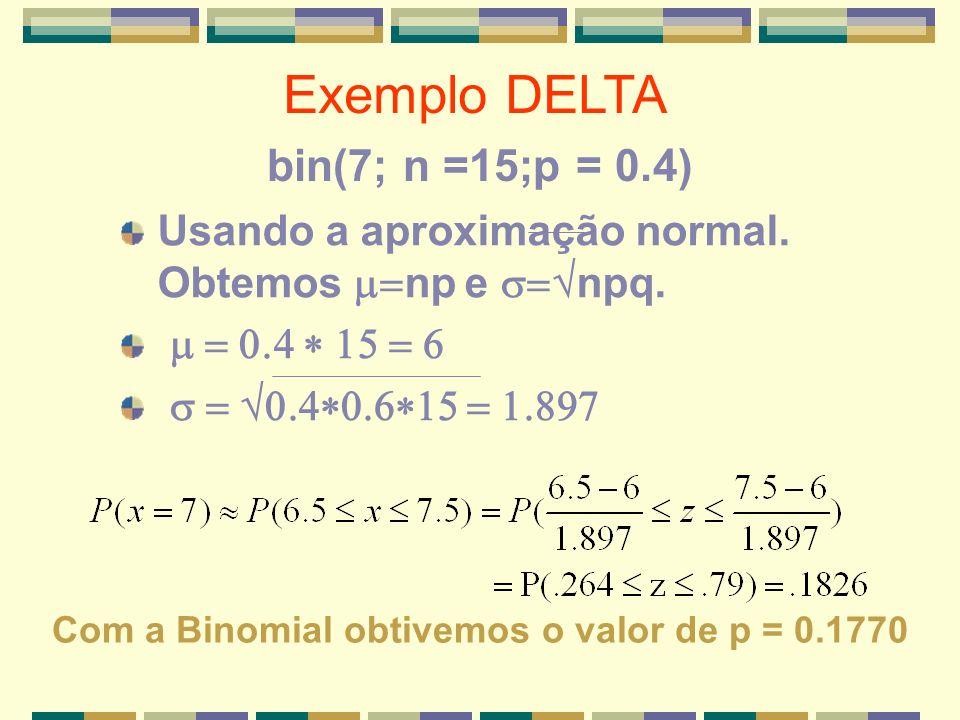Com a Binomial obtivemos o valor de p = 0.1770