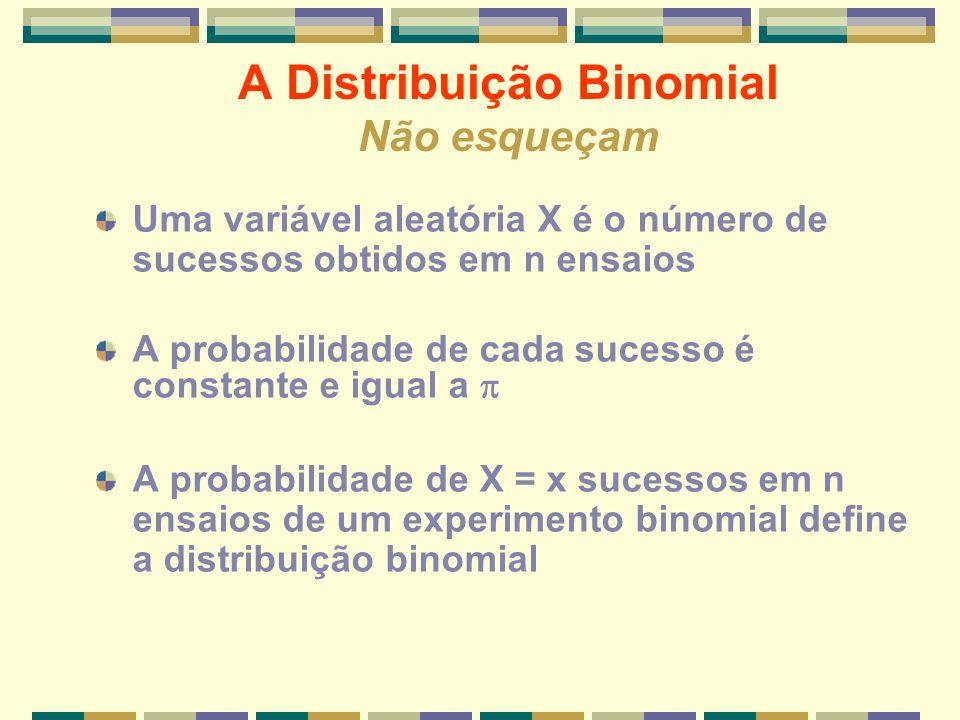 A Distribuição Binomial Não esqueçam