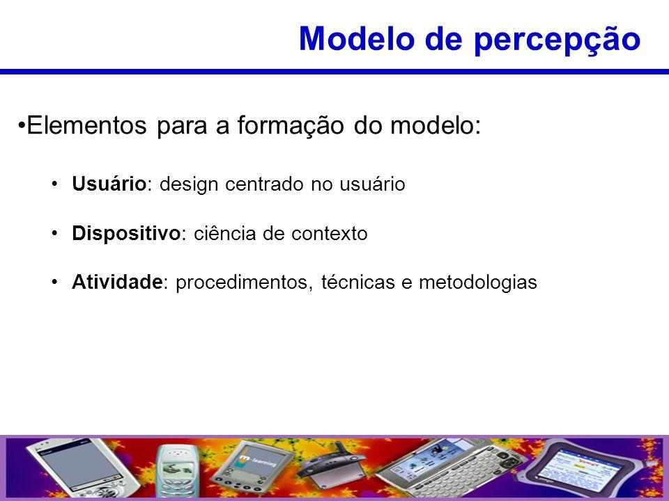 Modelo de percepção Elementos para a formação do modelo: