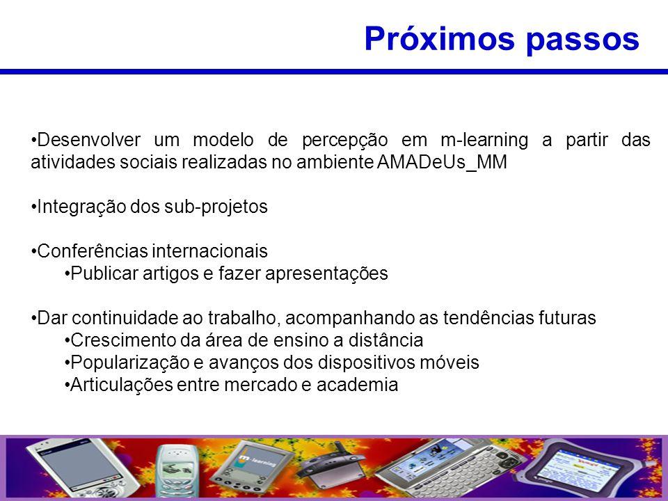 Próximos passos Desenvolver um modelo de percepção em m-learning a partir das atividades sociais realizadas no ambiente AMADeUs_MM.