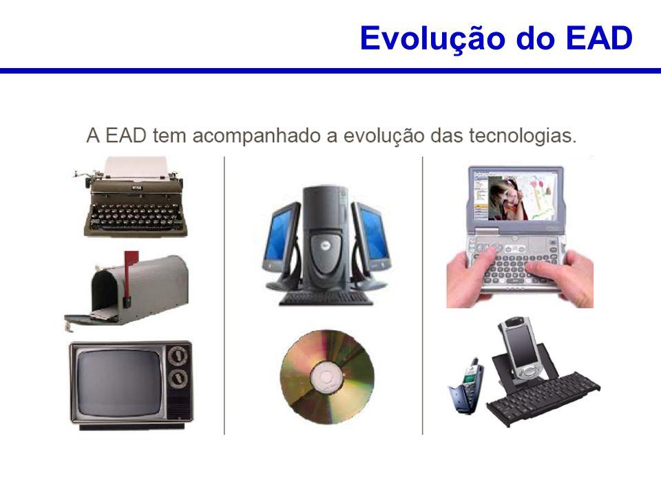 Evolução do EAD