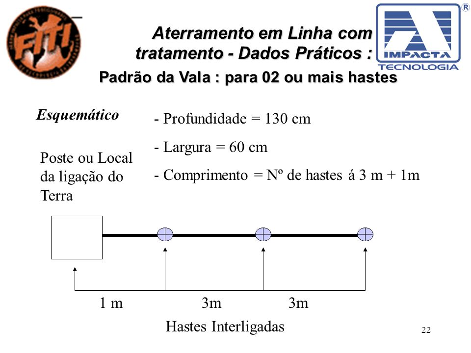 Aterramento em Linha com tratamento - Dados Práticos :