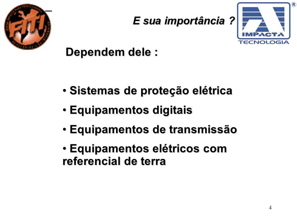 Sistemas de proteção elétrica Equipamentos digitais