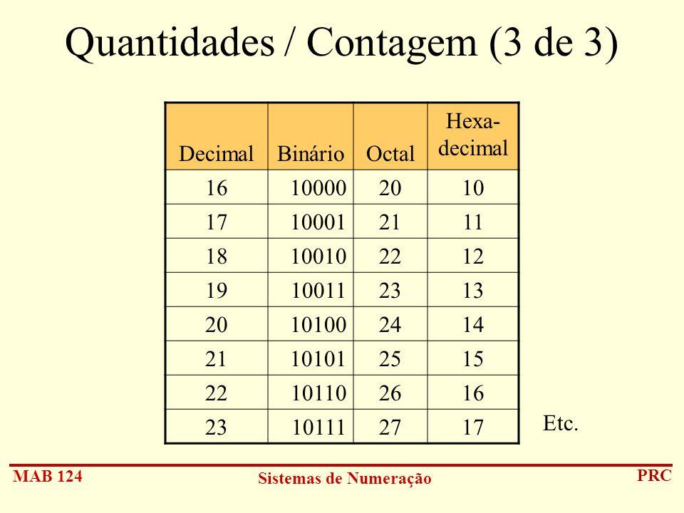 Quantidades / Contagem (3 de 3)