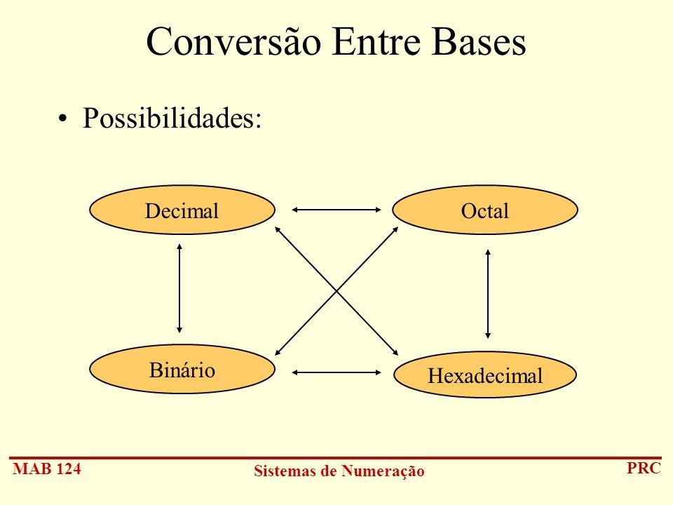 Conversão Entre Bases Possibilidades: Decimal Octal Binário