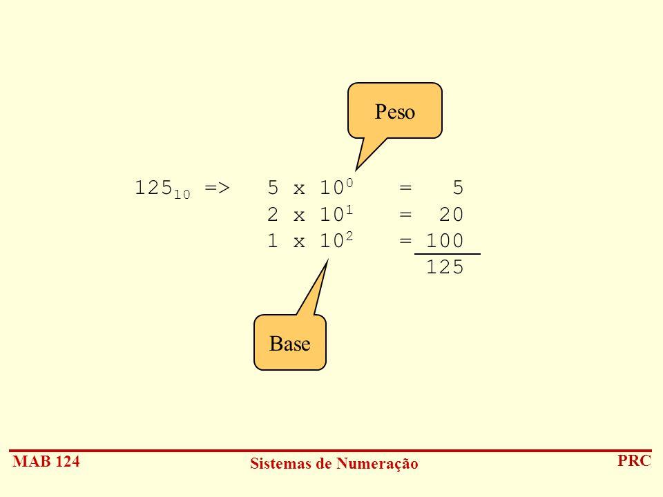 Peso 12510 => 5 x 100 = 5 2 x 101 = 20 1 x 102 = 100 125 Base