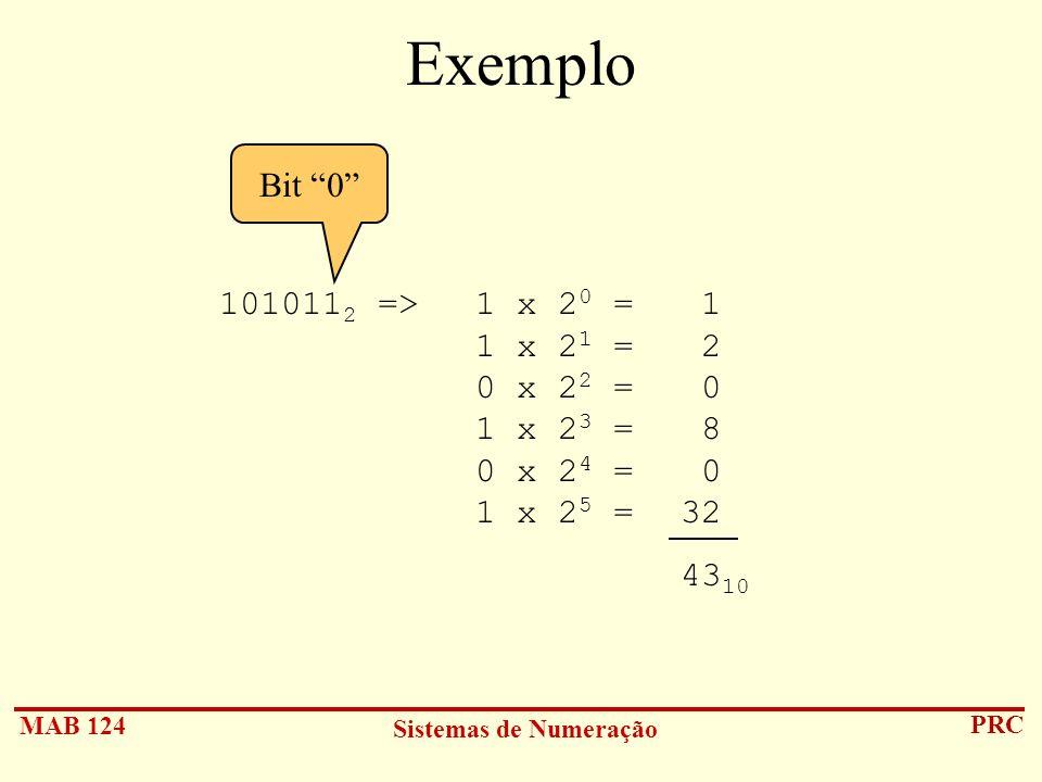 Exemplo Bit 0 1010112 => 1 x 20 = 1 1 x 21 = 2 0 x 22 = 0 1 x 23 = 8 0 x 24 = 0 1 x 25 = 32.
