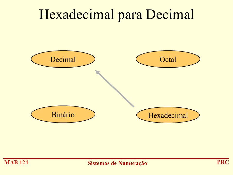 Hexadecimal para Decimal