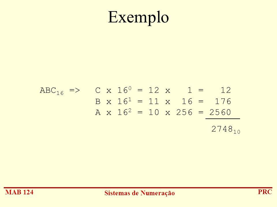 Exemplo ABC16 => C x 160 = 12 x 1 = 12 B x 161 = 11 x 16 = 176 A x 162 = 10 x 256 = 2560.