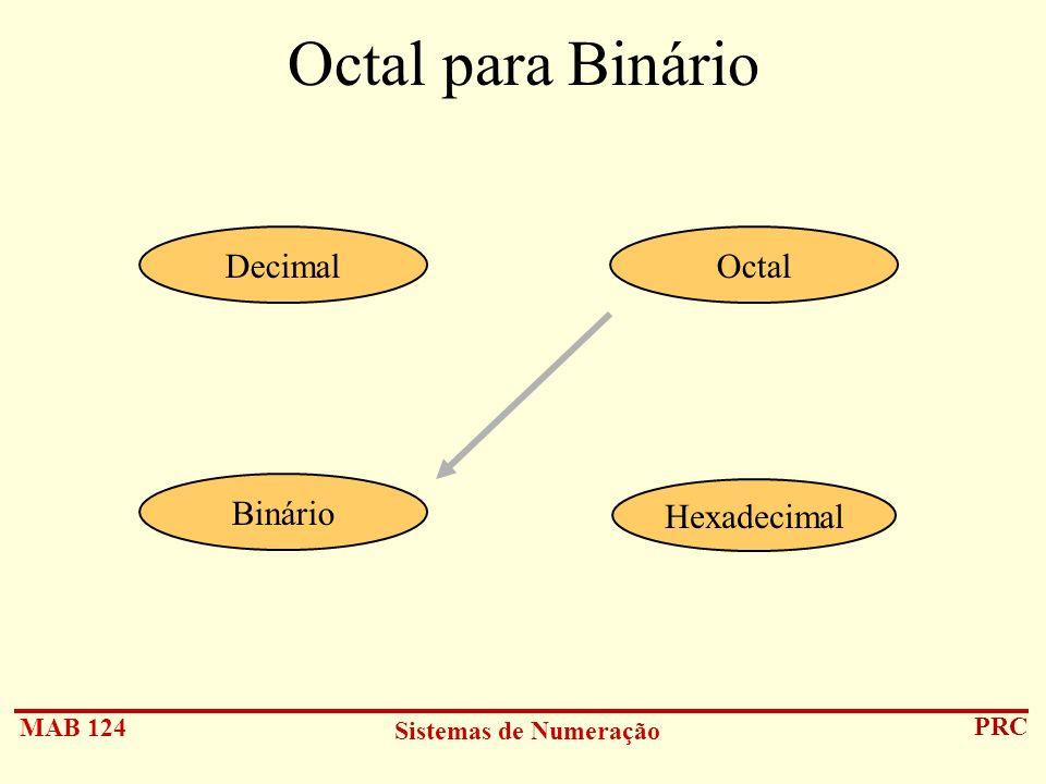 Octal para Binário Decimal Octal Binário Hexadecimal