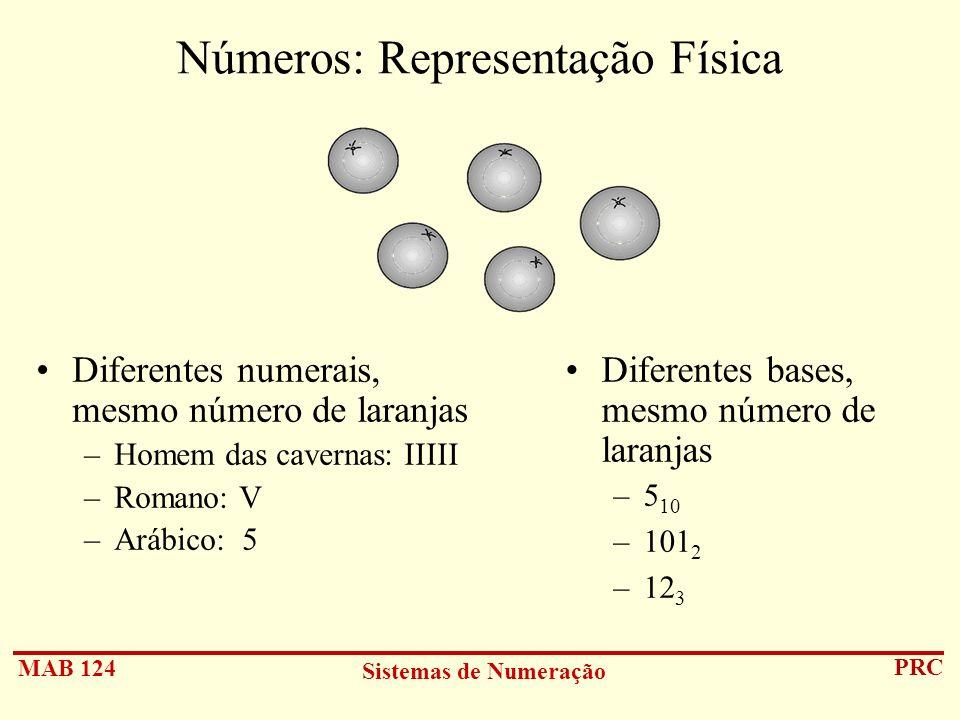 Números: Representação Física
