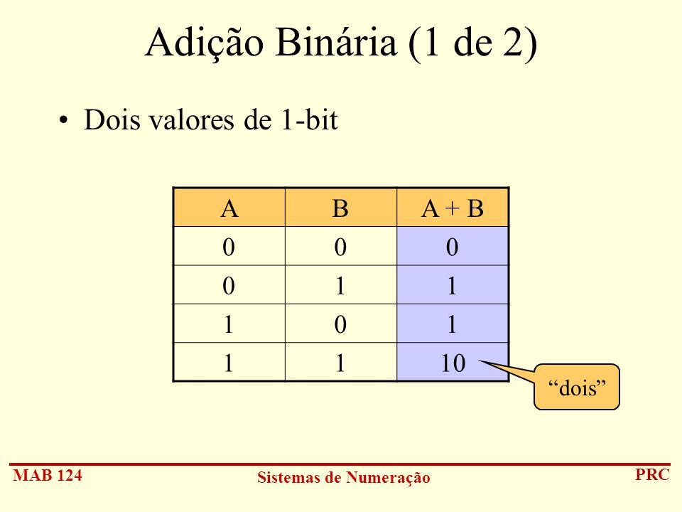 Adição Binária (1 de 2) Dois valores de 1-bit A B A + B 1 10 dois