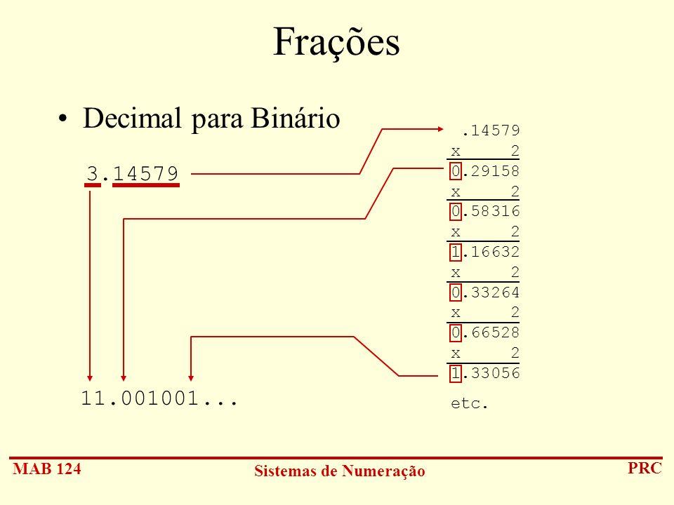 Frações Decimal para Binário 3.14579 11.001001...